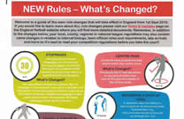 New Netball Rules what has changed
